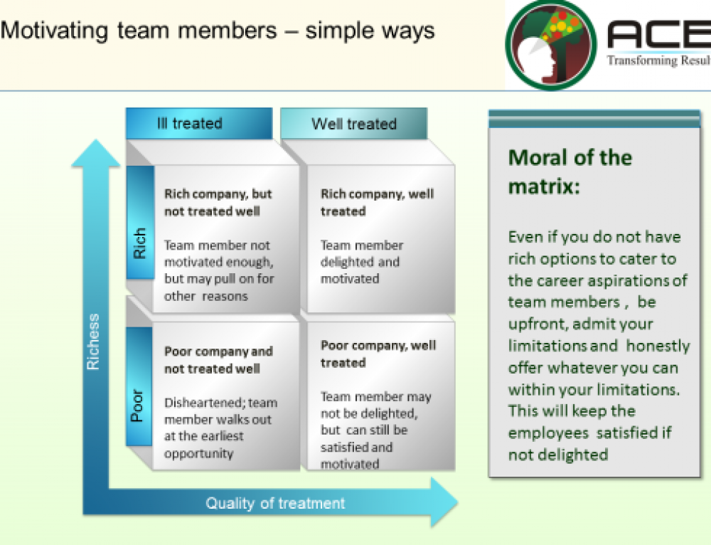 Do you convey WIIFM while assigning roles to team members?